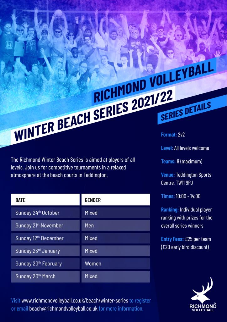 Richmond Winter Series Poster